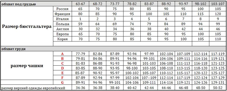 Размер женского белья 85с европейские производители женского белья